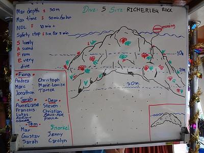 שרטוט של האי KOH BON בתדריך לאחת הצלילות