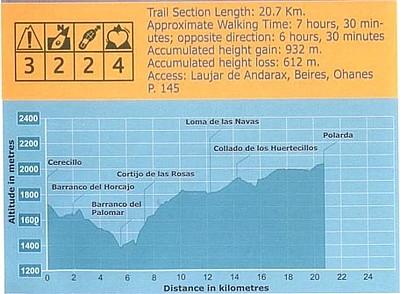 סטטיסטיקה לפי הספר: (שלב 11)