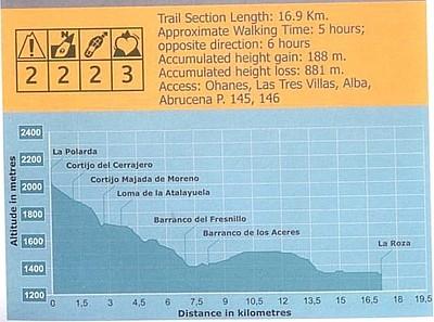 סטטיסטיקה לפי הספר: (שלב 12)