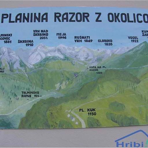 תיאור של הבקתה Razor ביחס להרים