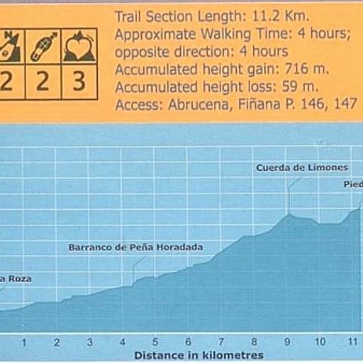 סטטיסטיקה לפי הספר: (שלב 13)