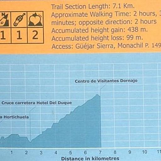 סטטיסטיקה לפי הספר: (שלב 19) – La Hortichuela – El Dornajo