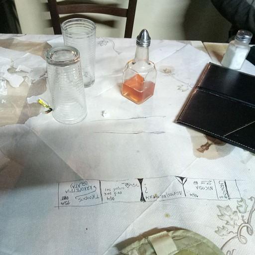 ציירנו על מפת נייר במסעדה בה ישבנו ב-Galata את תכנון המסלול לימים הבאים