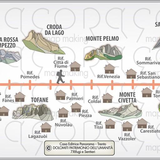 עוד תרשים המדגים את הבקתות וההרים לאורך המסלול. אתר CORA map-making | Hiking: Dolomites.