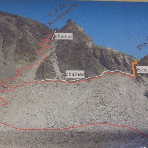 שני הפאסים למעבר הרכס (מתוך דף הדרכה בבקתת דיקס)