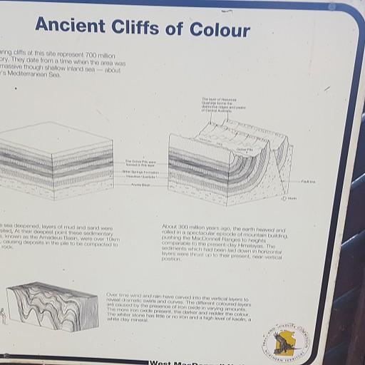 הסבר על הצבעים ב Ochre Pits