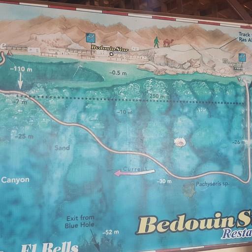 מסלול הצלילה (רציף) ומסלול השנורקל (מקווקו) של הבלו הול